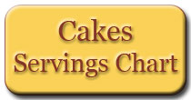 Cakes Servings Chart